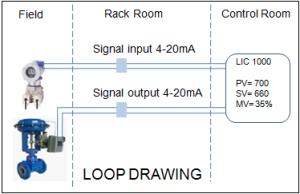 DP transmitter untuk loop