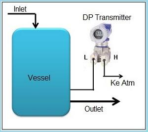 DP transmitter untuk vakum pressure